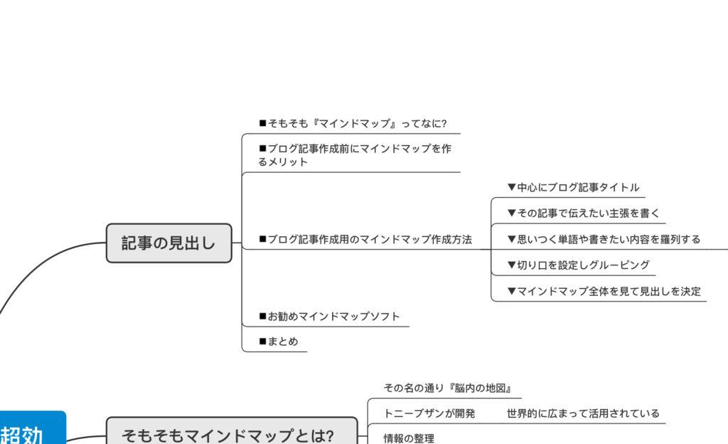 ブログ記事作成を超効率化!『マインドマップ』の活用方法